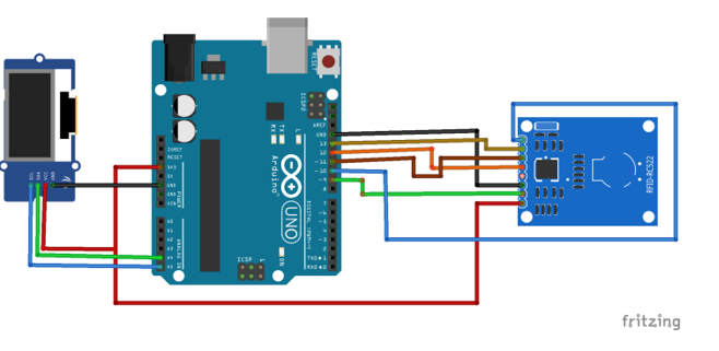 Arduino RFID tutorial - educ8s tv - Watch Learn Build