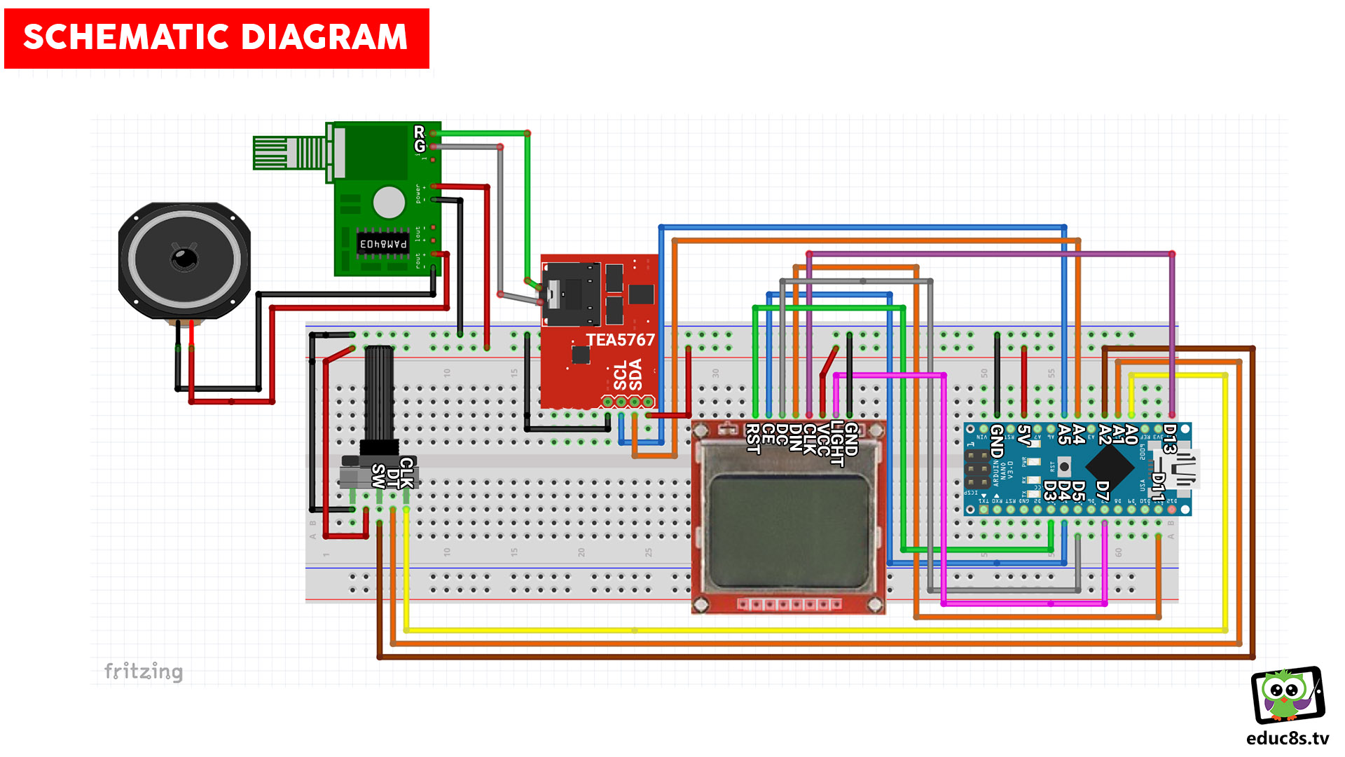 Arduino Fm Radio 2 Watch Learn Build Transmitter Circuit Stripboard Layout Diagram The Amplifier Module Has Two Audio Inputs And Outputs We Connect Sound Output Of To